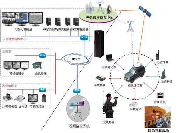 通讯行业-东莞小功率继电器生产厂家