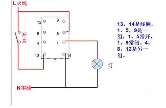 深圳继电器厂家告诉您:8脚30a继电器接线方法大全!