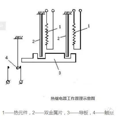 关于热继电器结构示意图及工作原理