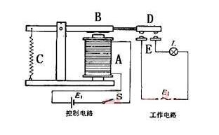 关于电磁继电器的基本原理及构造分析